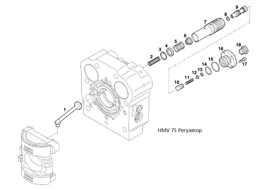 регулятор гидромотора
